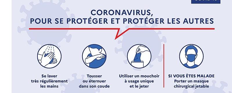 799px-Recommandatons_gestes_barrière_Coronavirus_France